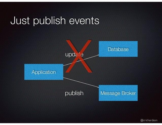 @crichardson Just publish events Application Database Message Broker update publish X