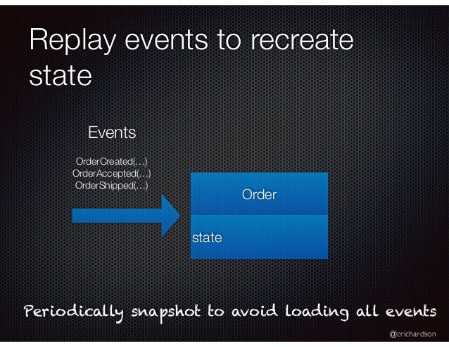 @crichardson Replay events to recreate state Order state OrderCreated(…) OrderAccepted(…) OrderShipped(…) Events Periodica...