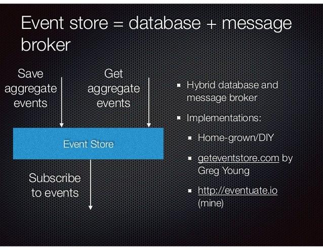 Event store = database + message broker Hybrid database and message broker Implementations: Home-grown/DIY geteventstore.c...