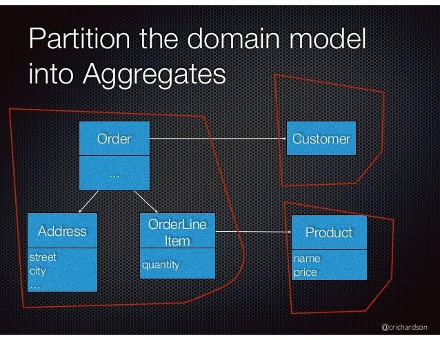 @crichardson Partition the domain model into Aggregates Order OrderLine Item quantity … Address street city … Customer Pro...