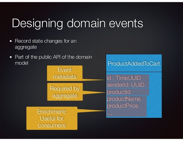 Designing domain events Record state changes for an aggregate Part of the public API of the domain model ProductAddedToCar...