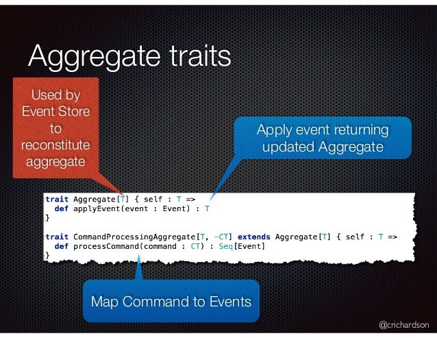 @crichardson Aggregate traits Map Command to Events Apply event returning updated Aggregate Used by Event Store to reconst...