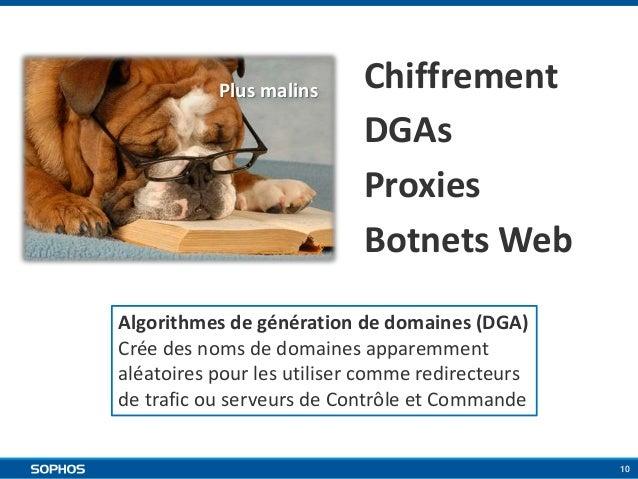 Plus malins  Chiffrement DGAs Proxies Botnets Web  Algorithmes de génération de domaines (DGA) Crée des noms de domaines a...