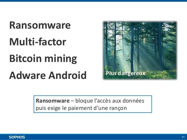 Ransomware Multi-factor Bitcoin mining Adware Android  Plus dangereux  Ransomware – bloque l'accès aux données puis exige ...