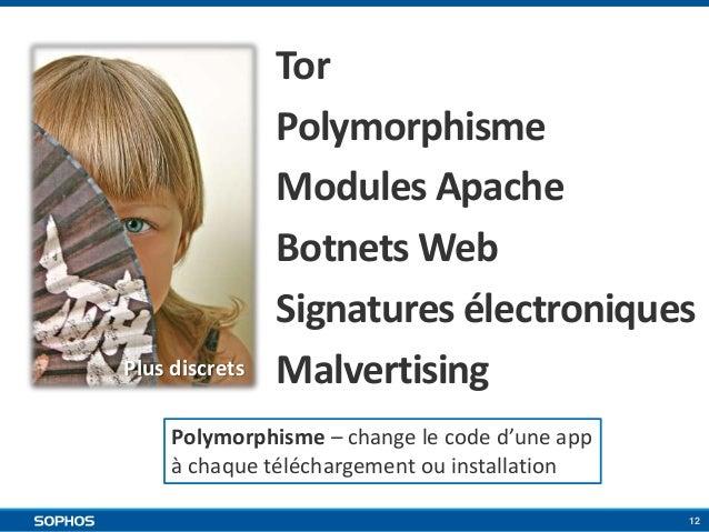 Plus discrets  Tor Polymorphisme Modules Apache Botnets Web Signatures électroniques Malvertising  Polymorphisme – change ...