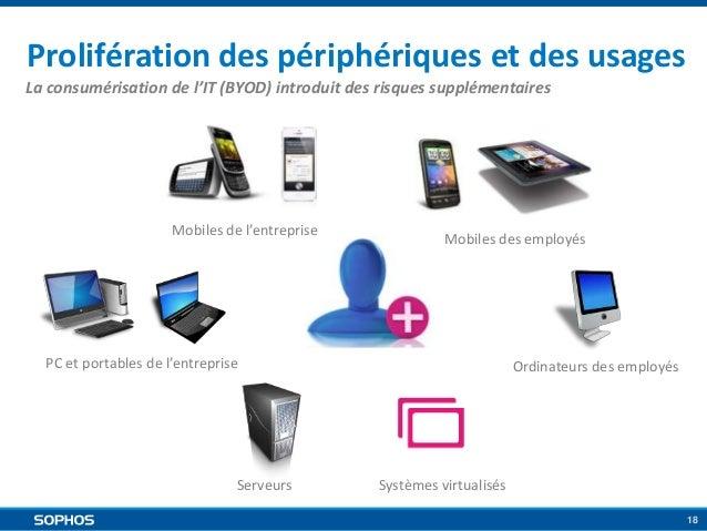 Prolifération des périphériques et des usages La consumérisation de l'IT (BYOD) introduit des risques supplémentaires  Mob...