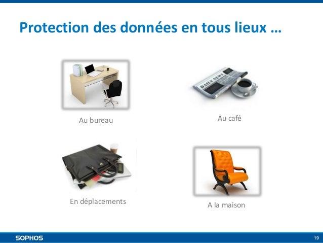 Protection des données en tous lieux …  Au bureau  En déplacements  Au café  A la maison  19