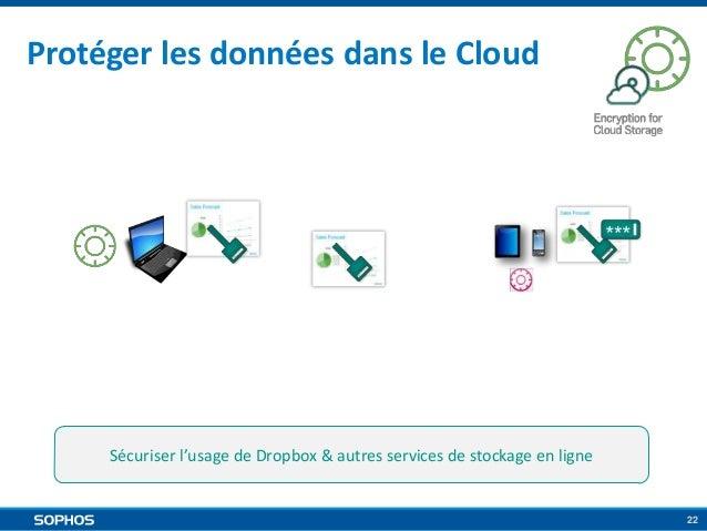 Protéger les données dans le Cloud  Sécuriser l'usage de Dropbox & autres services de stockage en ligne  22