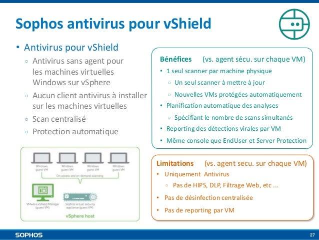 Sophos antivirus pour vShield • Antivirus pour vShield ○  ○ ○ ○  Antivirus sans agent pour les machines virtuelles Windows...