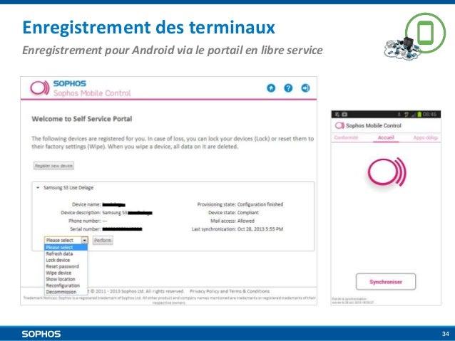 Enregistrement des terminaux Enregistrement pour Android via le portail en libre service  34