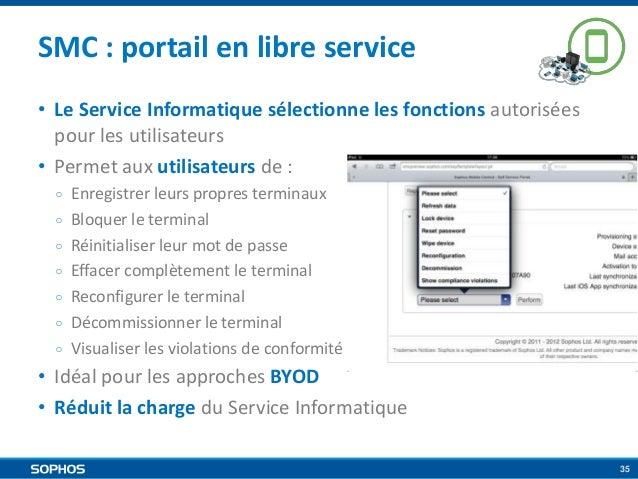 SMC : portail en libre service • Le Service Informatique sélectionne les fonctions autorisées pour les utilisateurs • Perm...