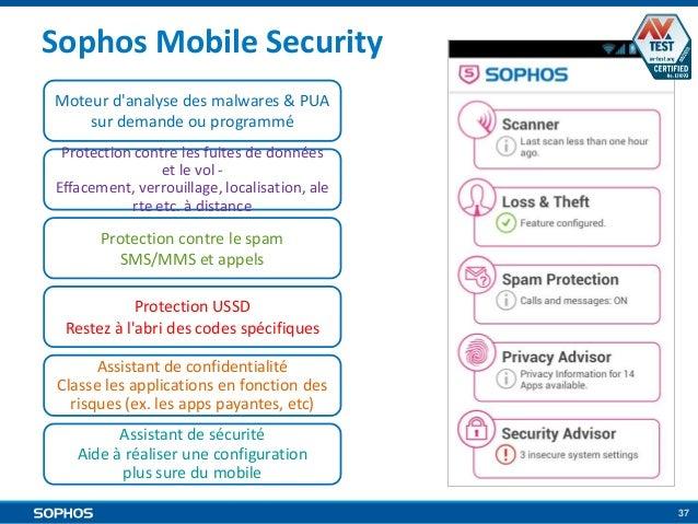 Sophos Mobile Security Moteur d'analyse des malwares & PUA sur demande ou programmé Protection contre les fuites de donnée...