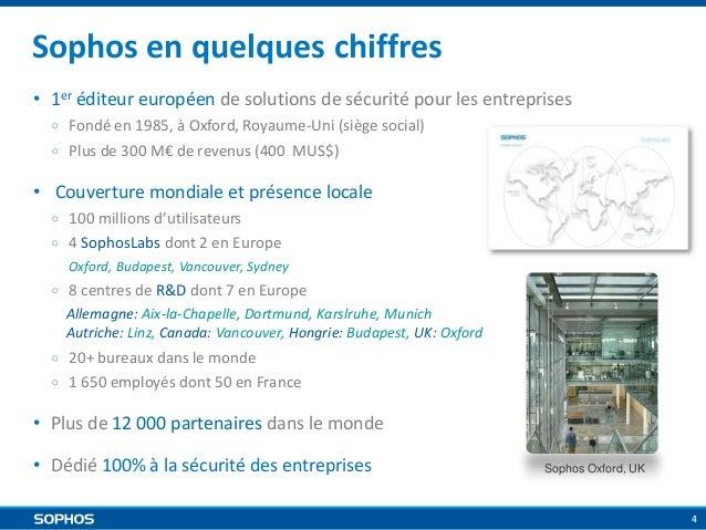 Sophos en quelques chiffres • 1er éditeur européen de solutions de sécurité pour les entreprises ○ ○  Fondé en 1985, à Oxf...