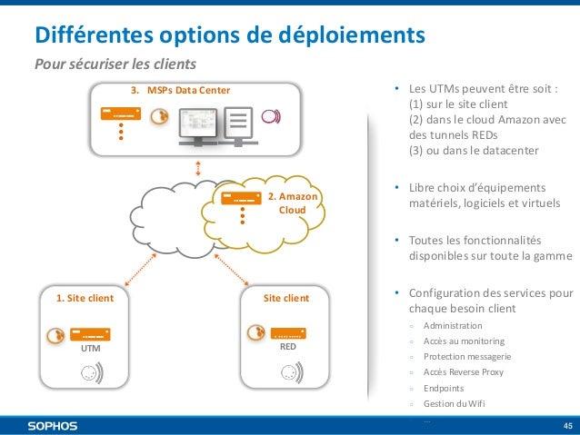 Différentes options de déploiements Pour sécuriser les clients • Les UTMs peuvent être soit : (1) sur le site client (2) d...