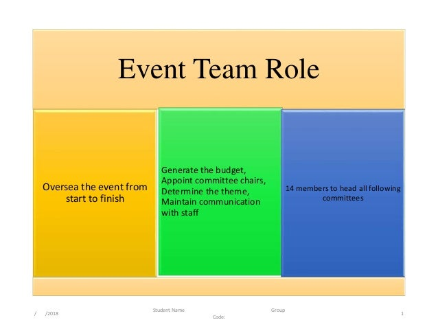Event Team Role Oversea the event from start to finish Generate the budget, Appoint committee chairs, Determine the theme,...