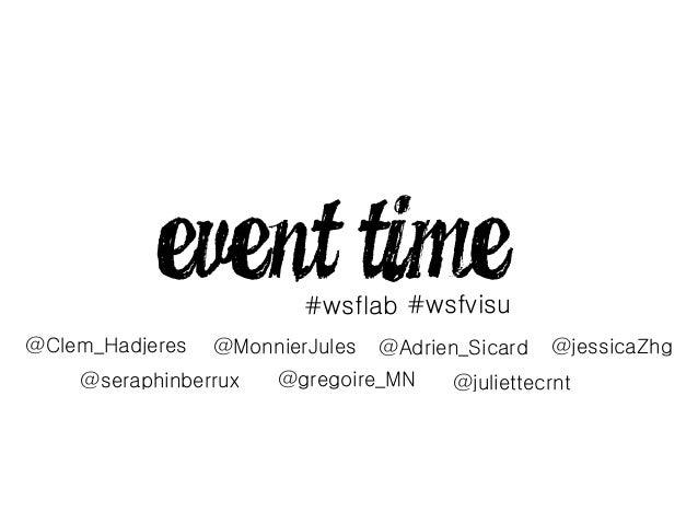 #wsflab #wsfvisu@Clem_Hadjeres   @MonnierJules   @Adrien_Sicard   @jessicaZhg    @seraphinberrux   @gregoire_MN     @julie...