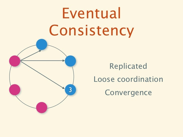 EventualConsistency          Replicated      Loose coordination  3     Convergence