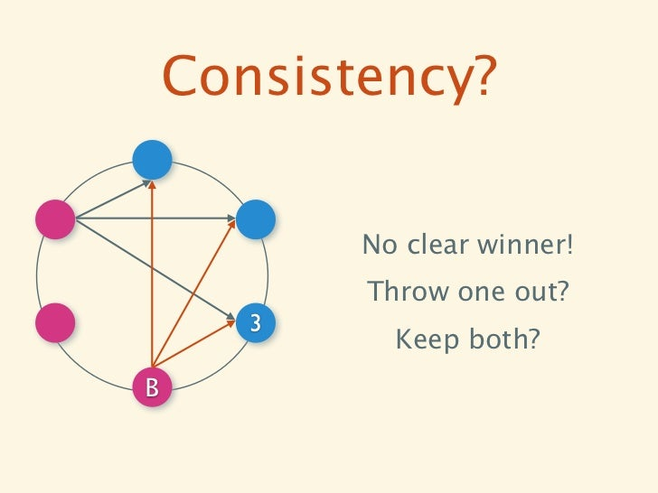 Consistency?           No clear winner!           Throw one out?       3             Keep both?B