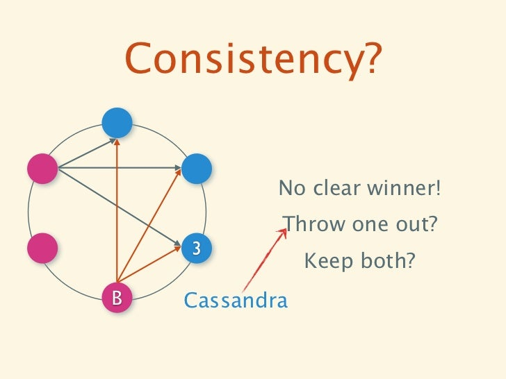 Consistency?              No clear winner!              Throw one out?       3                  Keep both?B     Cassandra