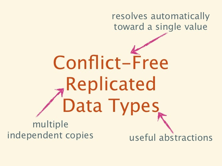 resolves automatically                      toward a single value         Conflict-Free          Replicated          Data T...
