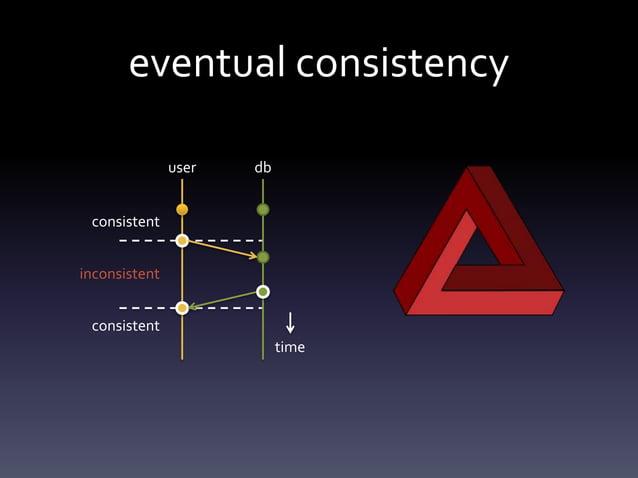 sources of temporal inconsistencies • Internal inconsistencies – within ElasticSearch • External inconsistencies – nature ...