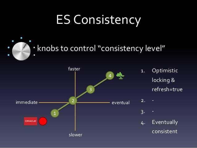 lessons learned • Make assumptions even more clear • There is more to eventual consistency than you think – User-oriented ...