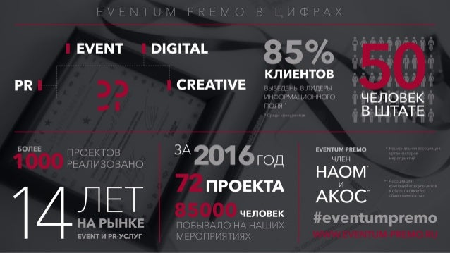 Eventum Premo - Digital PR Slide 3