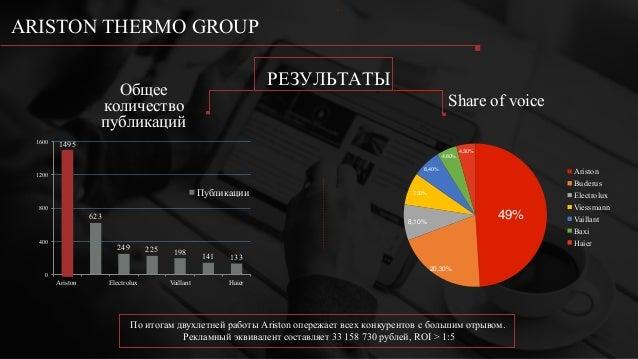 ARISTON THERMO GROUP Пресс-тур «20 ЛЕТ В РОССИИ» В 2015 году Ariston Thermo Group отметила двадцатилетие присутствия на ро...