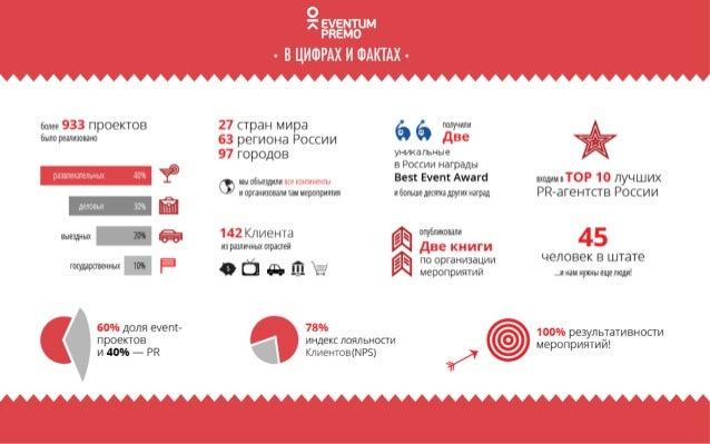 www.eventum-premo.ruтелефон:+7(495)785-8446,факс:+7(495)7858447 Мы делаем лучшие корпоративные мероприятия.
