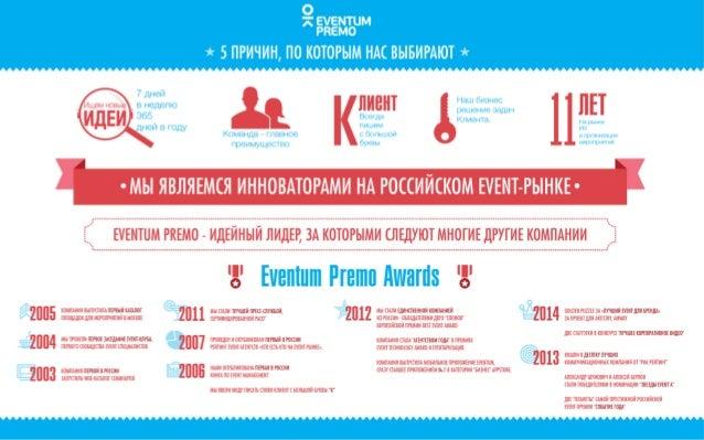 Eventum Premo Trends&Values 2013