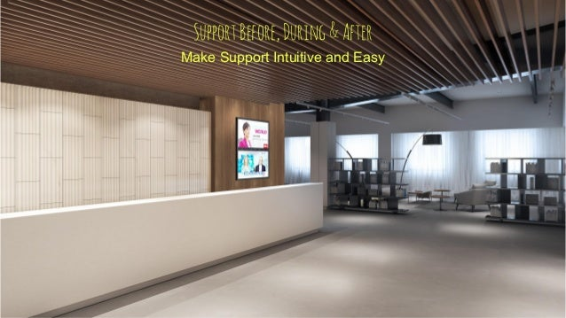 Make Support Intuitive And Easy SupportBeforeDuringAfter