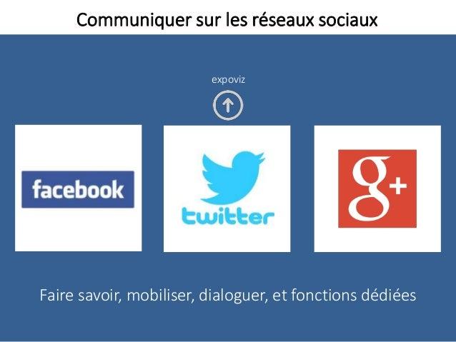 Communiquer sur les réseaux sociaux Faire savoir, mobiliser, dialoguer, et fonctions dédiées expoviz