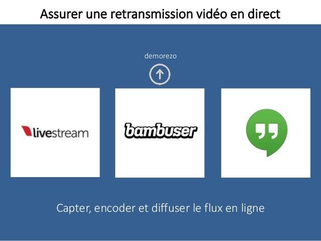 Assurer une retransmission vidéo en direct Capter, encoder et diffuser le flux en ligne demorezo