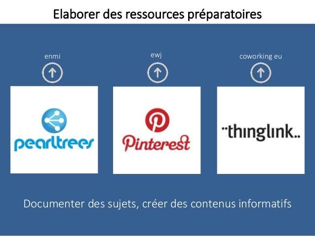 Elaborer des ressources préparatoires Documenter des sujets, créer des contenus informatifs coworking euewjenmi