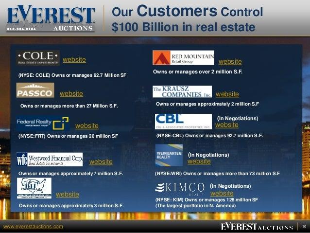 Nová online půjčka podmínky