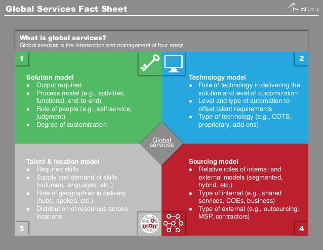 Global Services Fact Sheet  Technology model  Role of technologyin delivering the solution and level of customization  L...