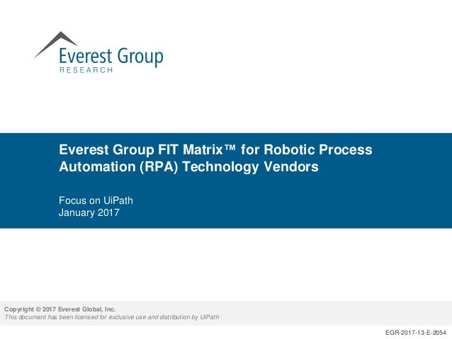 Everest Group FIT matrix for Robotic Process Automation (rpa) technol…