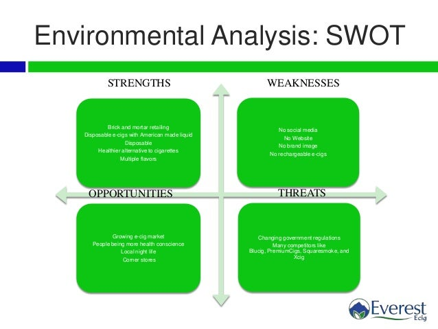 "a swot analysis of viva juice company Marketresearchnestcom reports adds ""2018-2023 global and regional apple juice  the report contains the swot analysis  competition analysis, company."