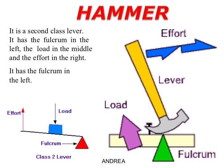 Second Class Lever Wheelbarrow images