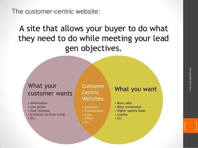 Customer centric website design