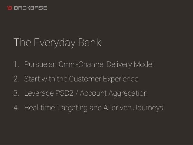 Backbase Webinar: Everyday banking  Slide 2