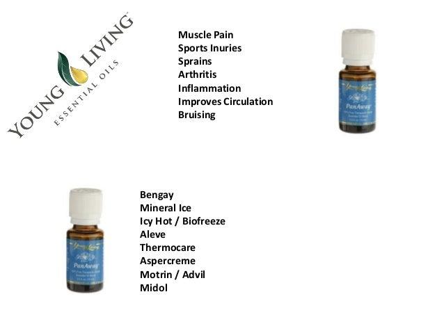 Gabapentin for arthritis pain