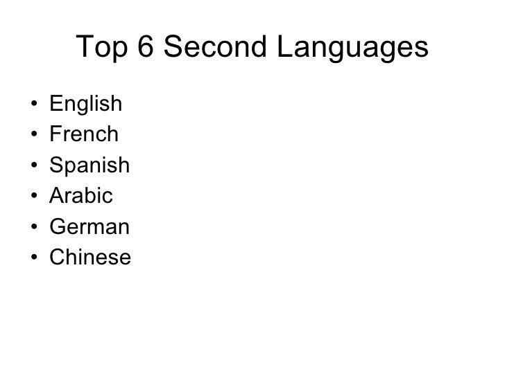 Everyone Speaks English