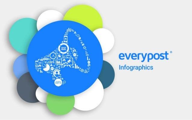 everypost®  lnfographics