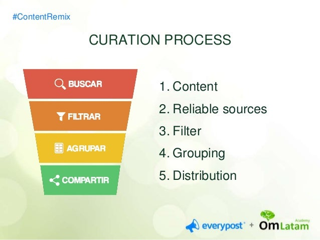 """""""CONTENT IS KING,  #ContentRemix  DISTRIBUTION IS THE QUEEN"""""""