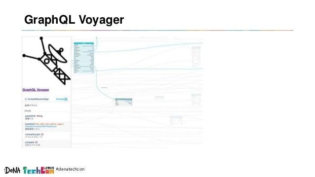 #denatechcon GraphQL Voyager