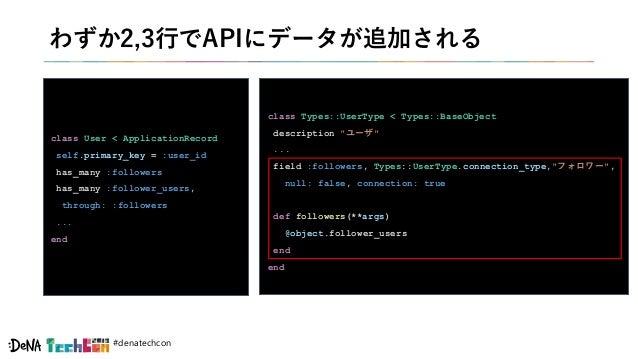 "#denatechcon わずか2,3行でAPIにデータが追加される class Types::UserType < Types::BaseObject description ""ユーザ"" ... field :followers, Types..."