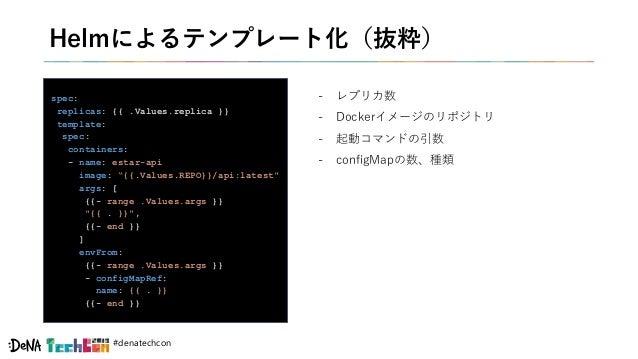 #denatechcon Helmによるテンプレート化(抜粋) - レプリカ数 - Dockerイメージのリポジトリ - 起動コマンドの引数 - configMapの数、種類 spec: replicas: {{ .Values.replica...