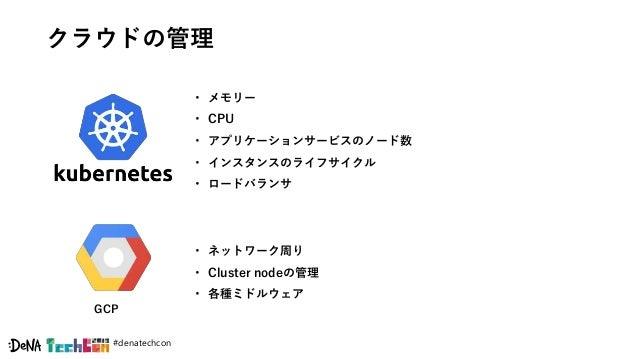 #denatechcon クラウドの管理 GCP • メモリー • CPU • アプリケーションサービスのノード数 • インスタンスのライフサイクル • ロードバランサ • ネットワーク周り • Cluster nodeの管理 • 各種ミドルウ...