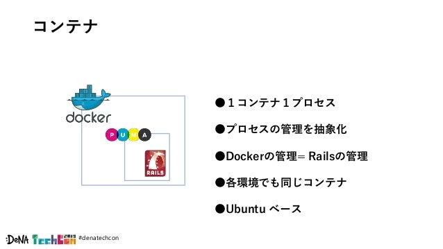 #denatechcon コンテナ ●1コンテナ1プロセス ●プロセスの管理を抽象化 ●Dockerの管理= Railsの管理 ●各環境でも同じコンテナ ●Ubuntu ベース